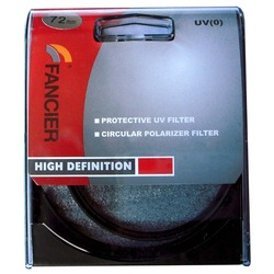 Fancier 28mm UV Filter